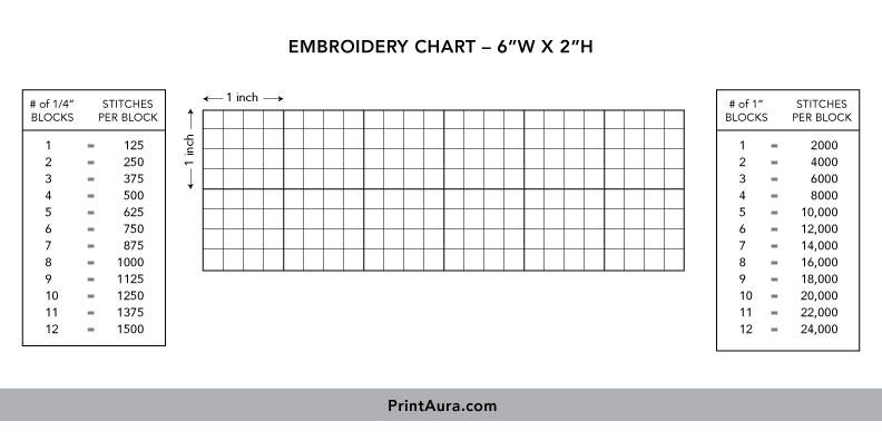 Embroidery Stitch Count Chart