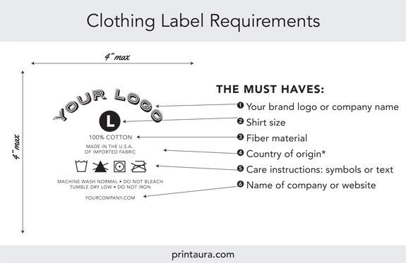 Ultimate Guide To The Legal Requirements For T Shirt Relabeling