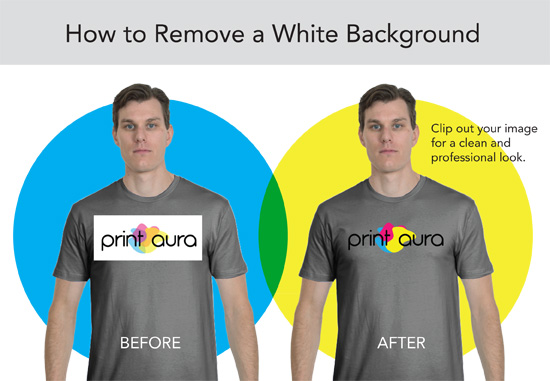 Remove Background from an Image
